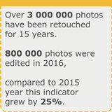 800 000 photos retouched by Fix The Photo in 2016