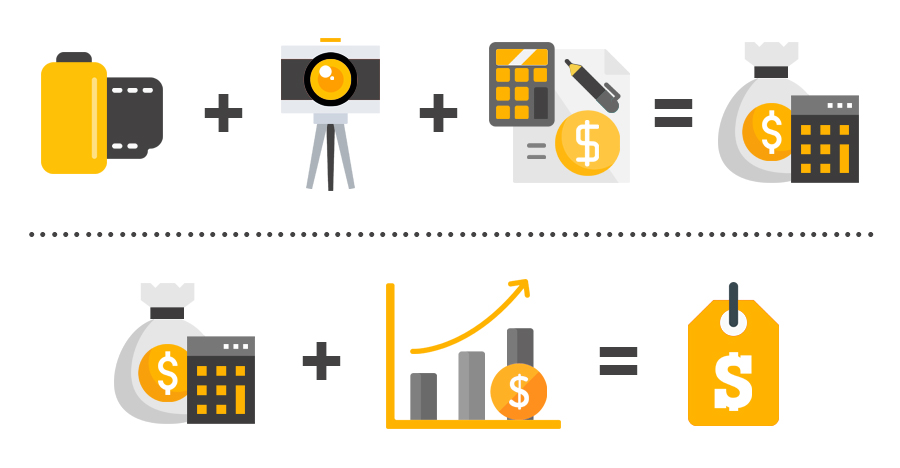 photography pricing formula