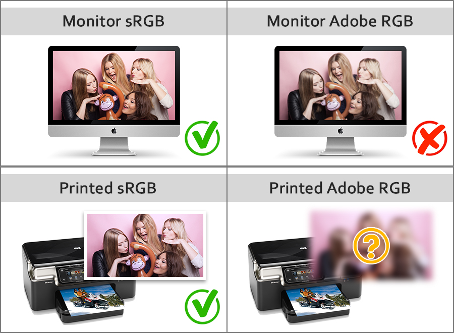 What Is SRGB And Is It Good For Photo Editing?