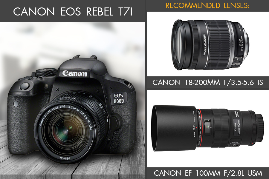 Best Camera For Jewelry Photography 2018 Best Camera For