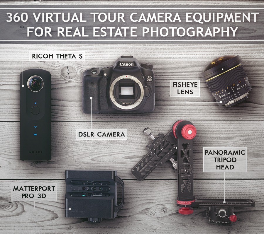 360 virtual tour camera equipment