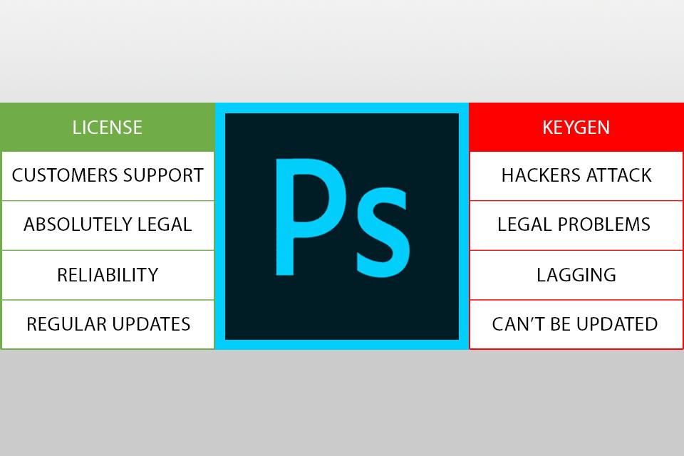 desventajas de keygen de Photoshop