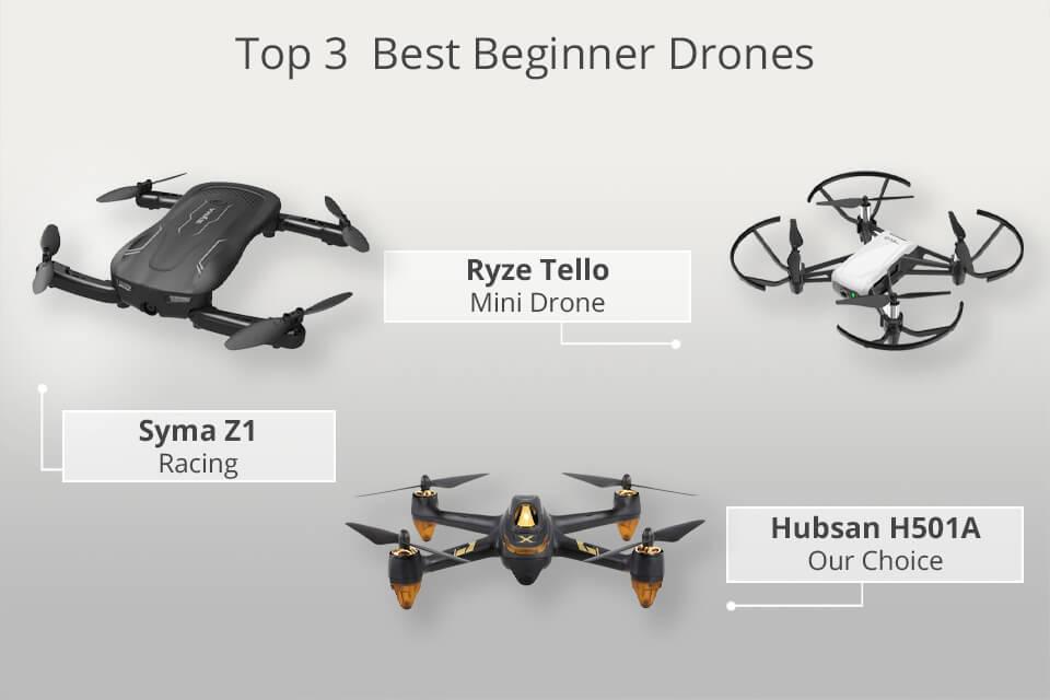 14 Best Beginner Drones - Best Drones for Beginners for