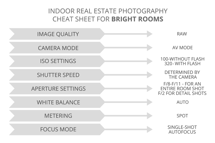 Real Estate Photography Camera Settings for Interior and