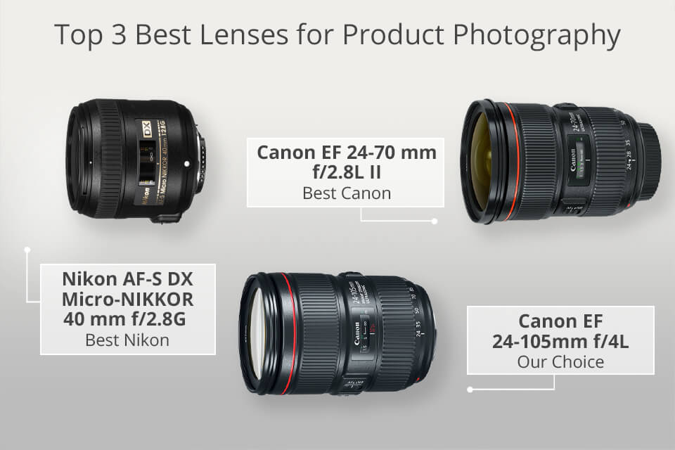 18 Best Lenses for Product Photography – What Are Universal