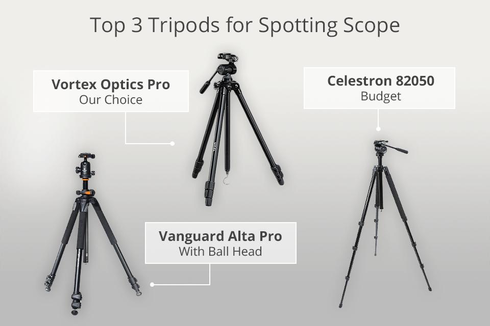 Types of Spotting Scope Tripods