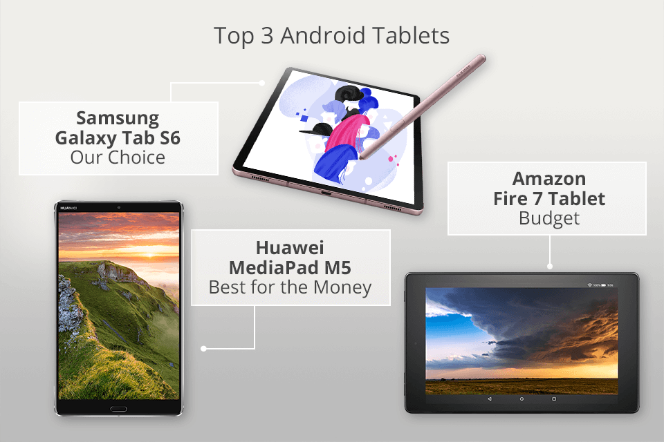 9 Best Android Tablets In 2021