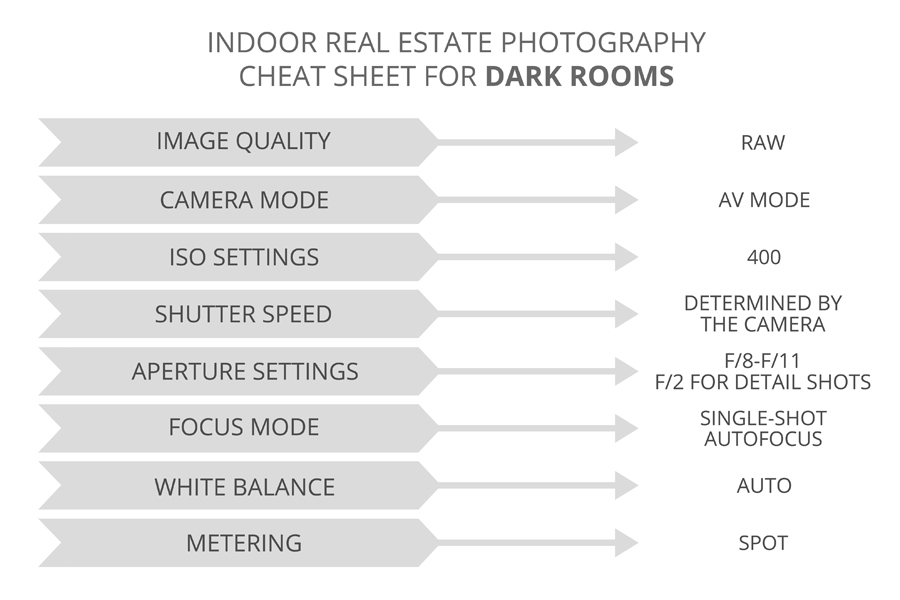Real Estate Photography Camera Settings For Interior And Exterior Photography