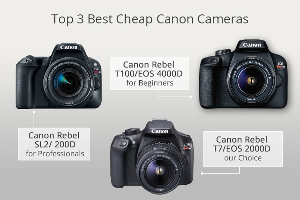 10 Best Cheap Canon Cameras Deals What Is The Cheapest Canon Camera