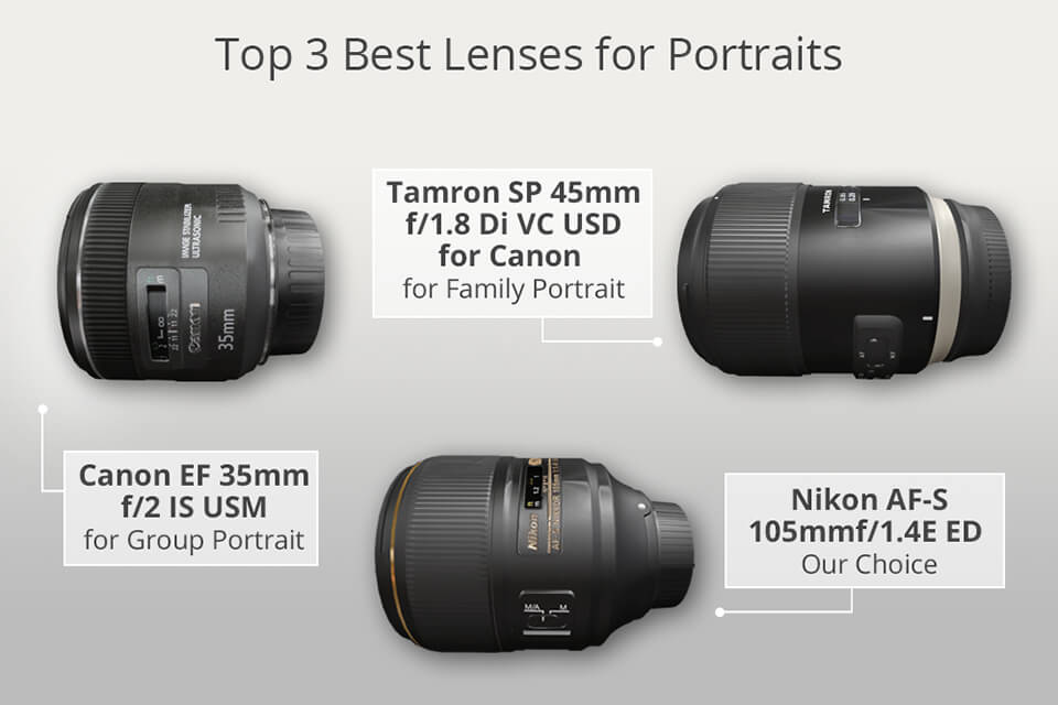 12 Best Lenses for Portraits - Is 35mm or 50mm Lens Good for