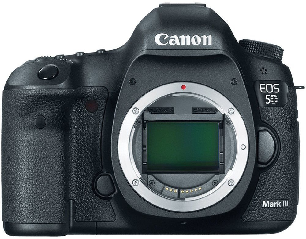 Real Estate Photography Equipment for Beginning ...