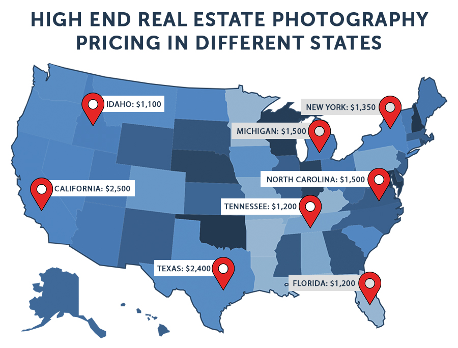 high end real estate photography price on the us