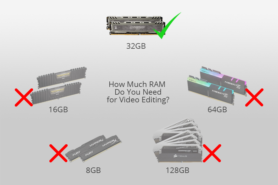 How Much Ram Do You Need For Video Editing 16gb 32gb Or 64gb