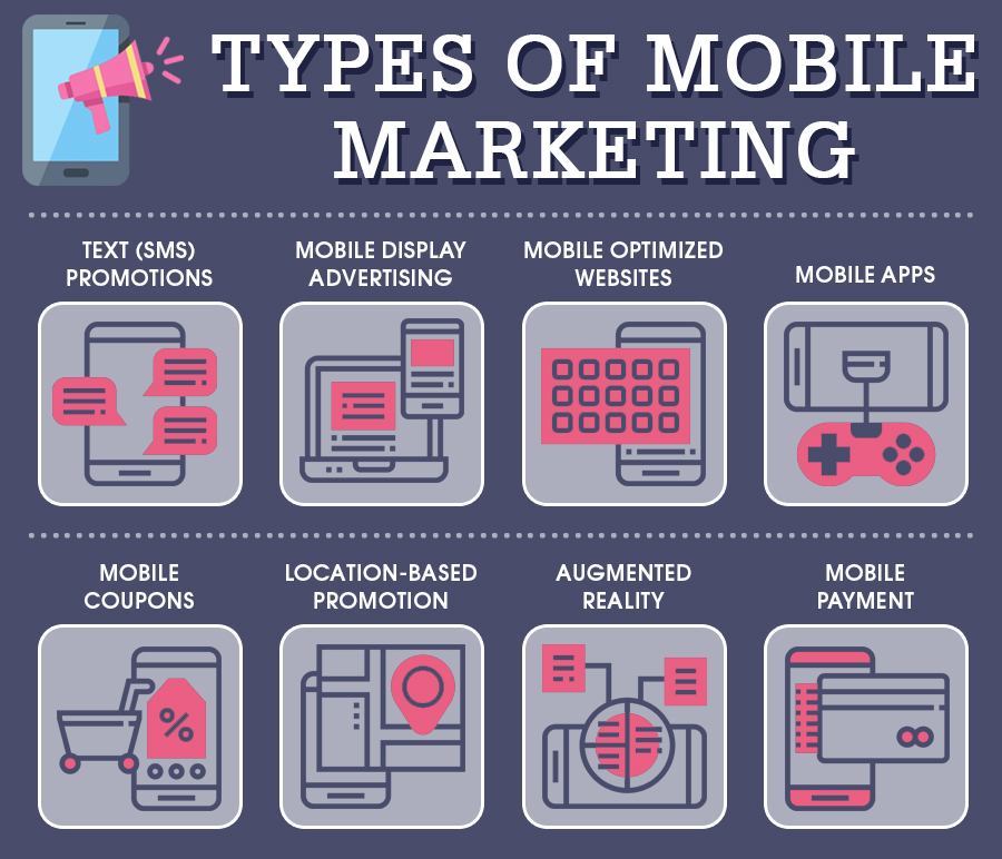 mobile photography marketing types