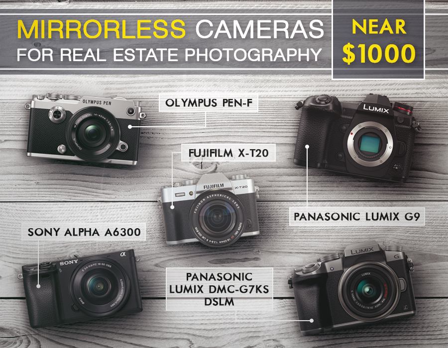 near 1000 best camera for real estate photography
