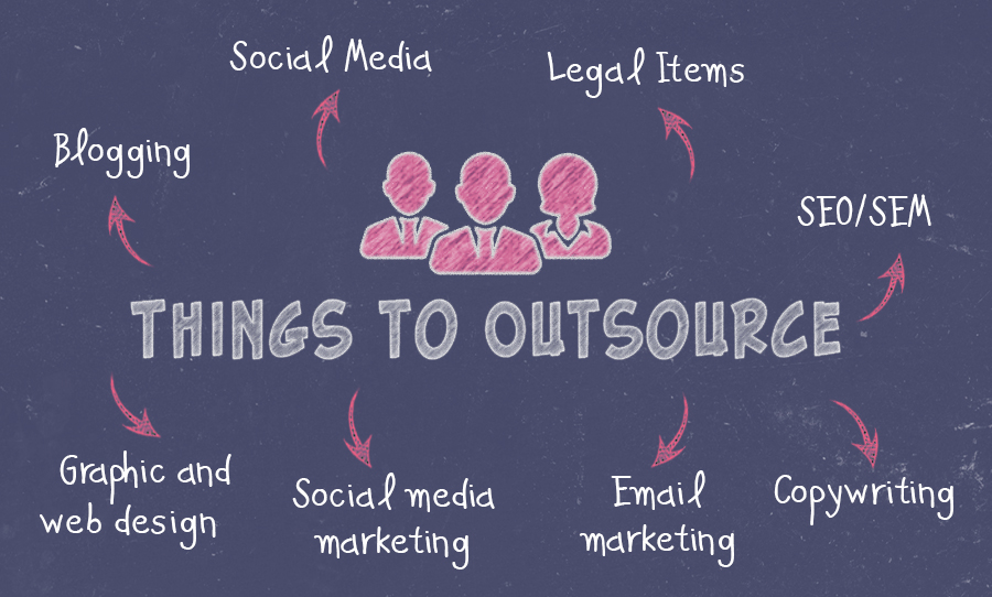 outsource photography marketing services