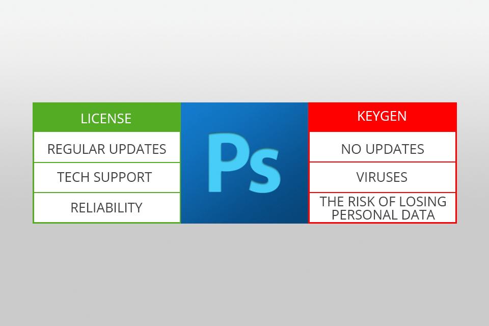 Photoshop cs5 keygen mac download