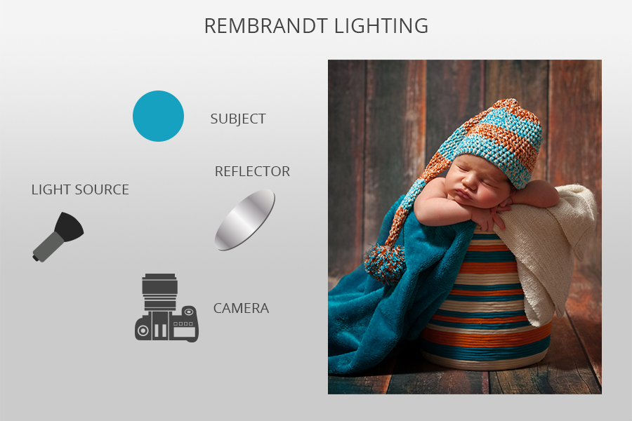 rembrandt lighting technique