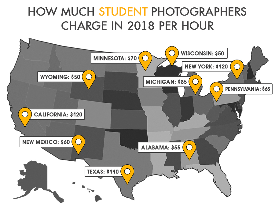 student photographer charges