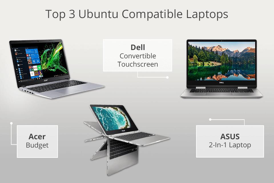 6 Best Ubuntu Compatible Laptops In 2021