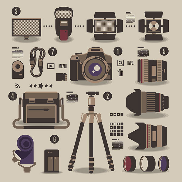 How to gather essential photography gear for real estate photography