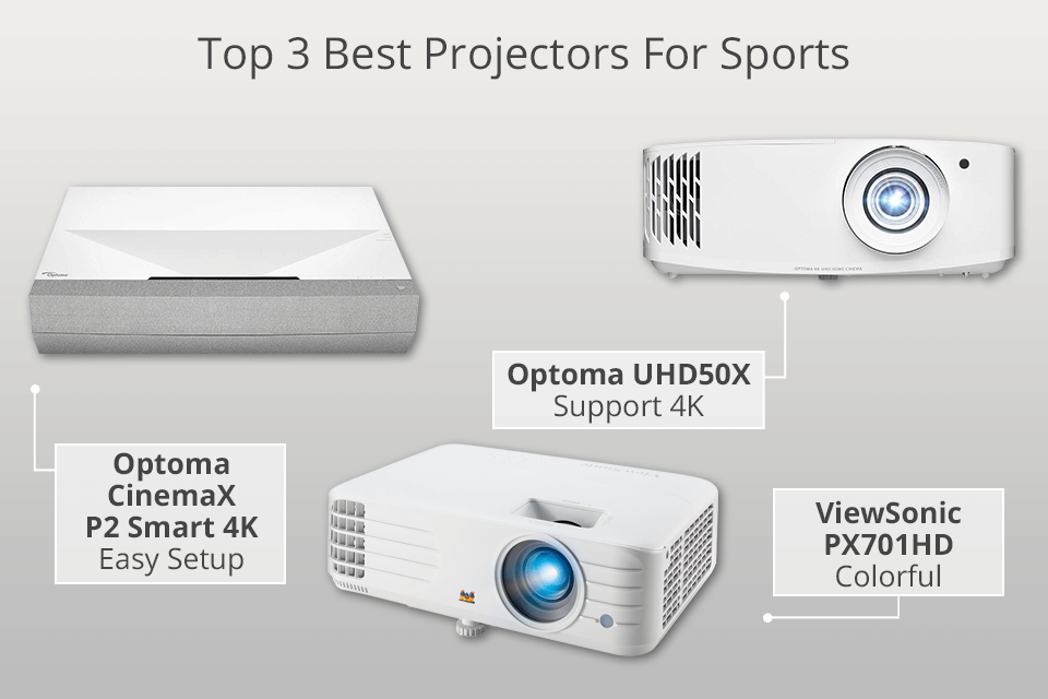 6 Best Projectors For Sports In 2021